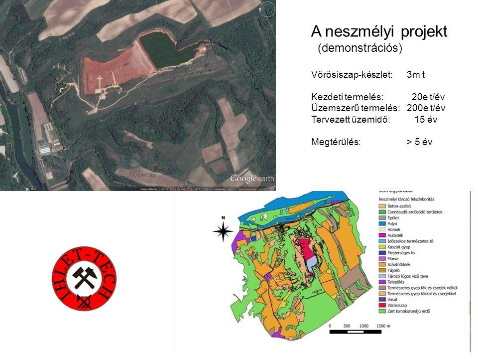 A neszmélyi projekt (demonstrációs) Vörösiszap-készlet: 3m t Kezdeti termelés: 20e t/év Üzemszerű termelés:200e t/év Tervezett üzemidő: 15 év Megtérül