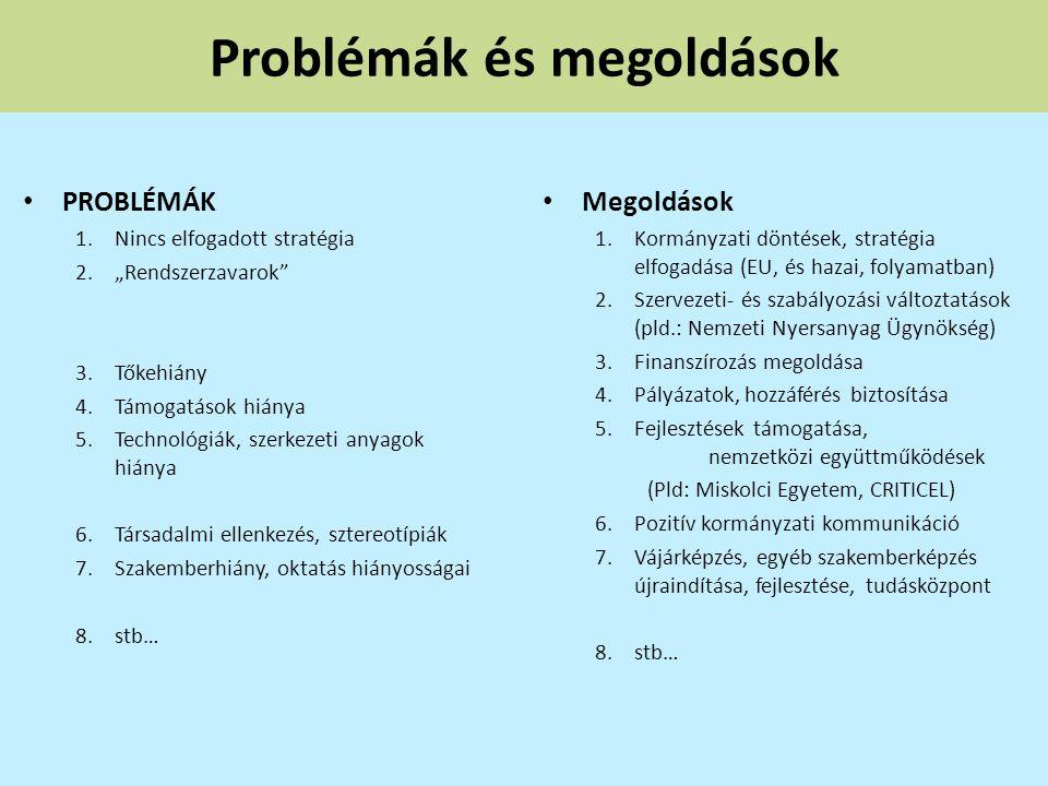 """Problémák és megoldások PROBLÉMÁK 1.Nincs elfogadott stratégia 2.""""Rendszerzavarok"""" 3.Tőkehiány 4.Támogatások hiánya 5.Technológiák, szerkezeti anyagok"""