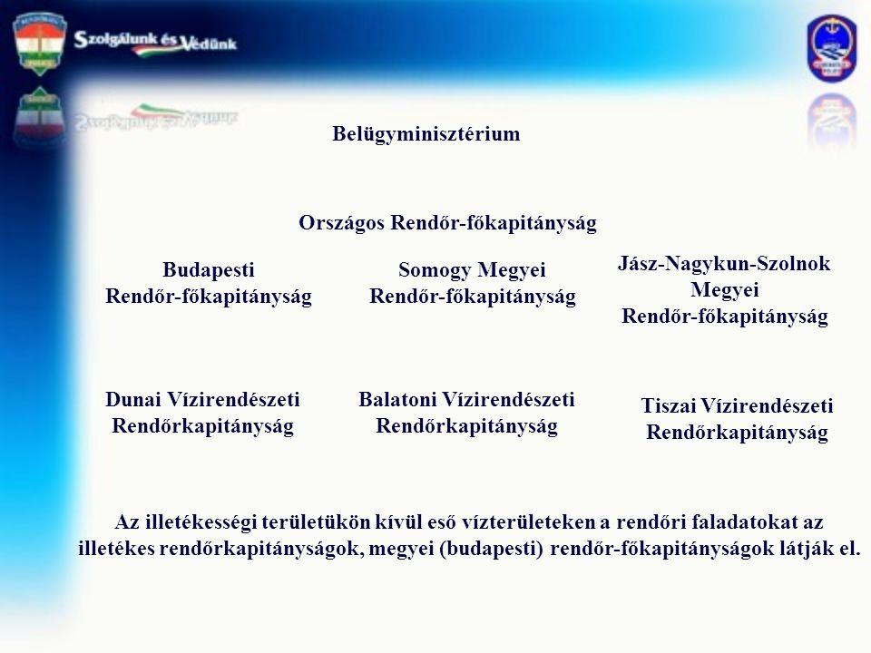 Belügyminisztérium Országos Rendőr-főkapitányság Budapesti Rendőr-főkapitányság Somogy Megyei Rendőr-főkapitányság Balatoni Vízirendészeti Rendőrkapit