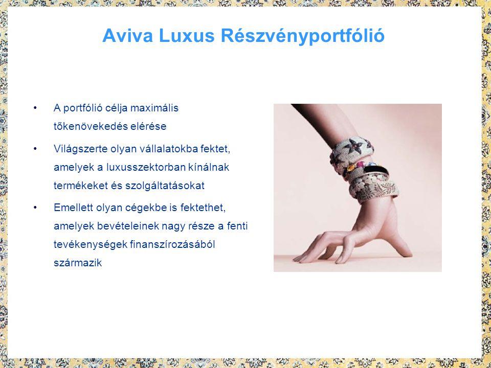 Aviva Luxus Részvényportfólió A portfólió célja maximális tőkenövekedés elérése Világszerte olyan vállalatokba fektet, amelyek a luxusszektorban kínálnak termékeket és szolgáltatásokat Emellett olyan cégekbe is fektethet, amelyek bevételeinek nagy része a fenti tevékenységek finanszírozásából származik