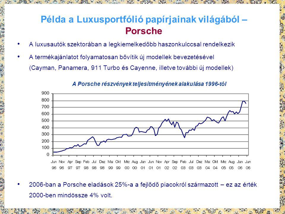 Példa a Luxusportfólió papírjainak világából – Porsche A luxusautók szektorában a legkiemelkedőbb haszonkulccsal rendelkezik A termékajánlatot folyamatosan bővítik új modellek bevezetésével (Cayman, Panamera, 911 Turbo és Cayenne, illetve további új modellek) 2006-ban a Porsche eladások 25%-a a fejlődő piacokról származott – ez az érték 2000-ben mindössze 4% volt.
