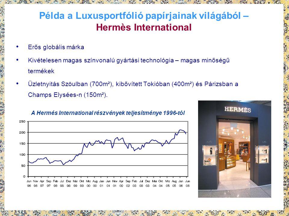 Példa a Luxusportfólió papírjainak világából – Hermès International Erős globális márka Kivételesen magas színvonalú gyártási technológia – magas minőségű termékek Üzletnyitás Szöulban (700m²), kibővített Tokióban (400m²) és Párizsban a Champs Elysées-n (150m²).