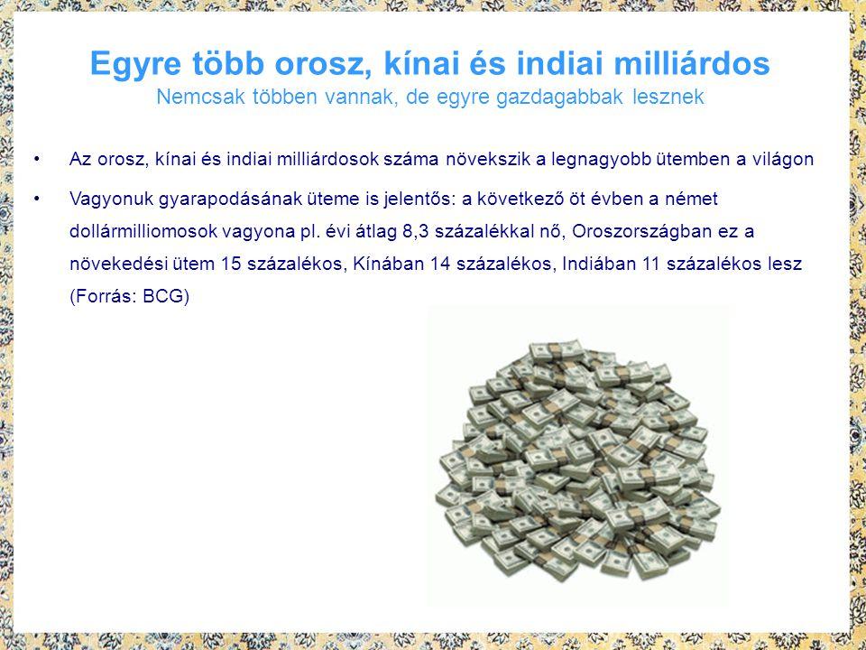 Egyre több orosz, kínai és indiai milliárdos Nemcsak többen vannak, de egyre gazdagabbak lesznek Az orosz, kínai és indiai milliárdosok száma növekszi