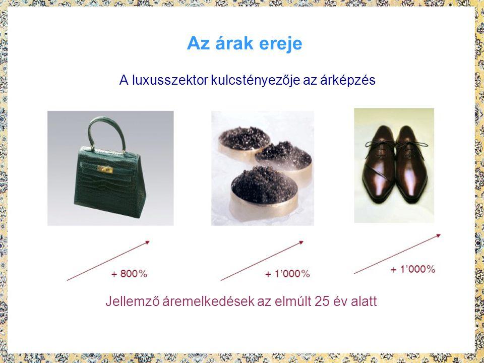 Az árak ereje A luxusszektor kulcstényezője az árképzés Jellemző áremelkedések az elmúlt 25 év alatt