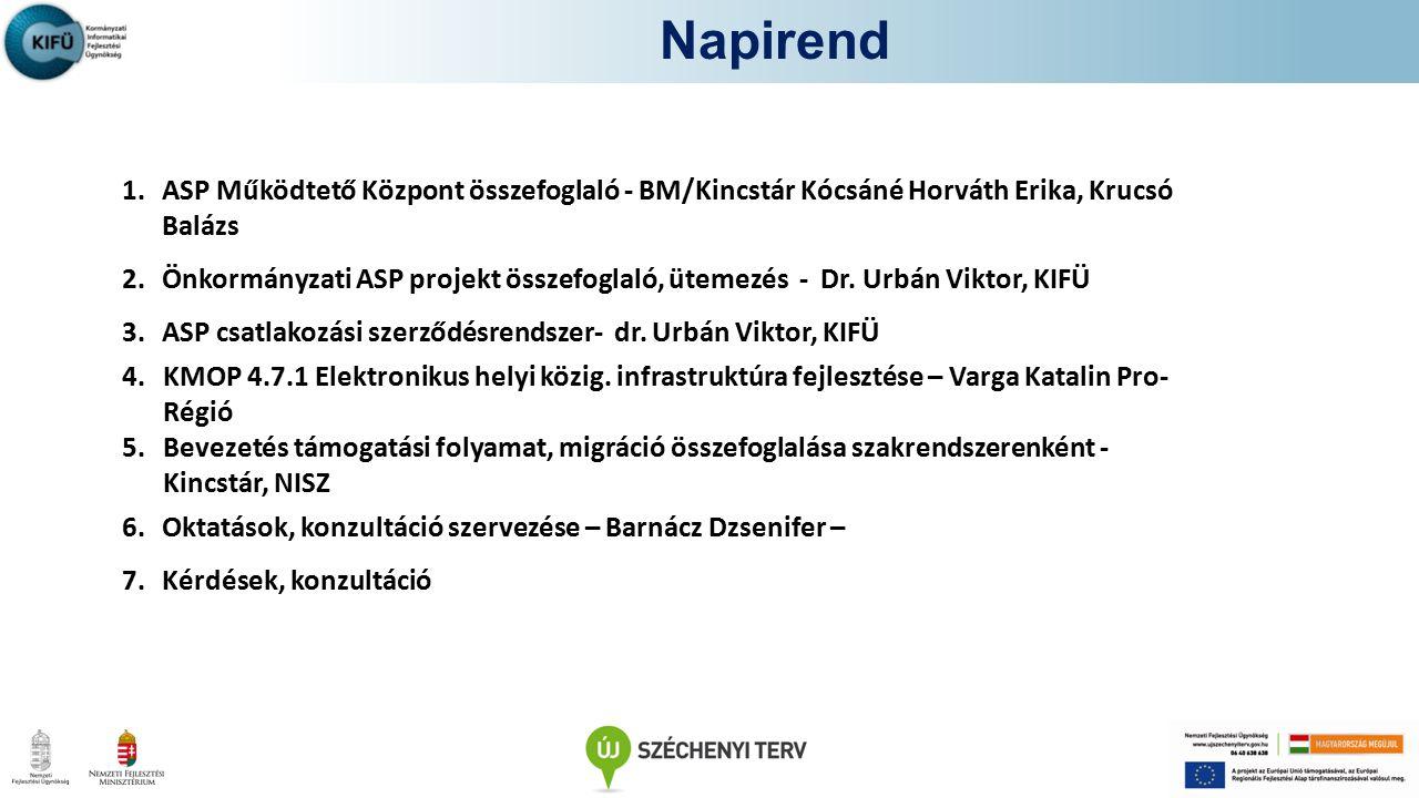 ASP projekt Iratkezelő Szakrendszer szállító: DMSOne Zrt.