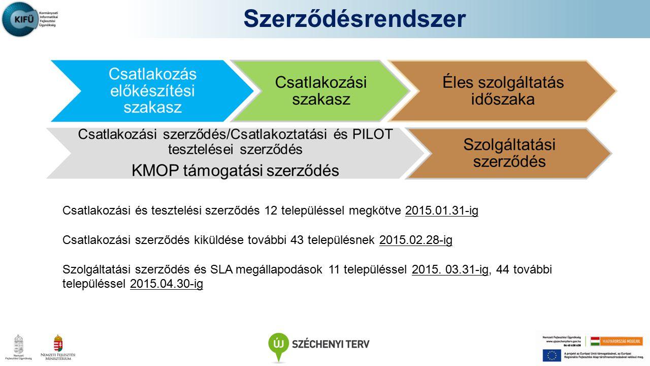 A Gazdálkodási szakrendszer – 4 modulból áll: 1.KASZPER – Központi Analitikai Számviteli - Pénzügyi Rendszer 2.KATI – Tárgyi eszköz és készletnyilvántartó modul 3.ETRIUSZ – Költségvetési, tervezési és beszámoló készítő modul 4.VIR – Vezetői információs rendszer Csatlakozáskor és a program későbbi használata során fontos a Kulcsfelhasználó kijelölése (1-2 fő): a gazdálkodás folyamatait, feladatait komplex módon ismeri gyors, hatékony kommunikáció rendszerszemlélet ASP Gazdálkodási szakrendszer
