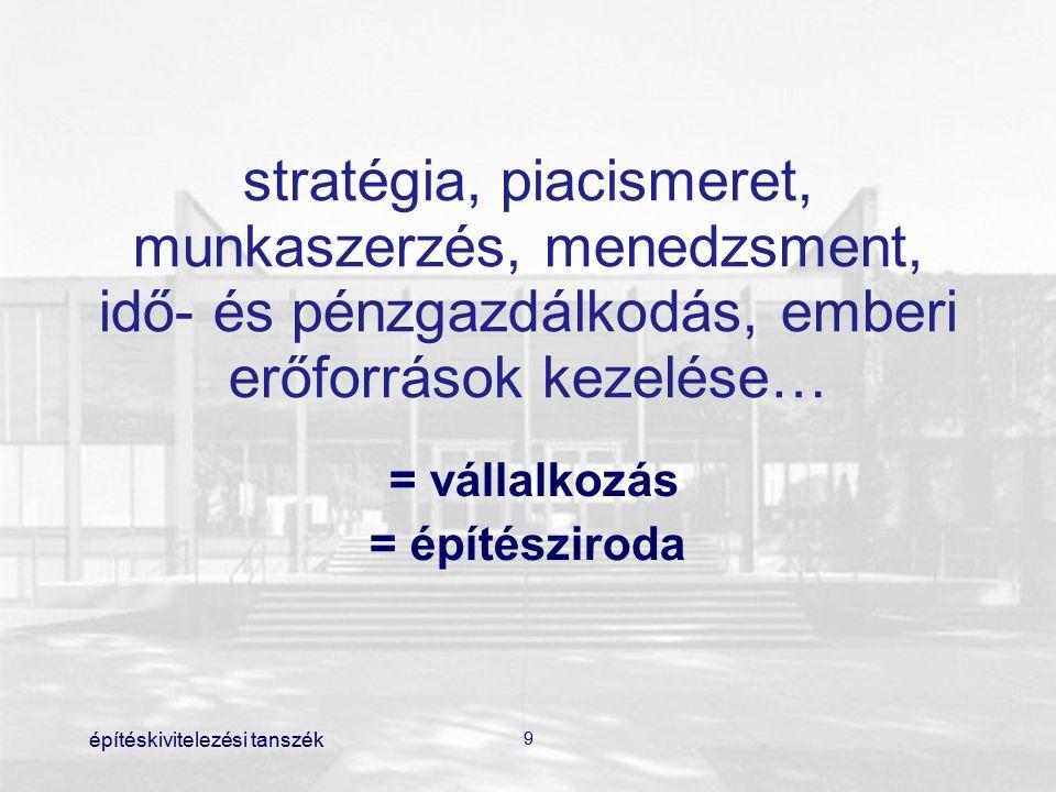 stratégia, piacismeret, munkaszerzés, menedzsment, idő- és pénzgazdálkodás, emberi erőforrások kezelése… = vállalkozás = építésziroda építéskivitelezé