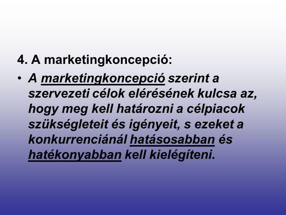 4. A marketingkoncepció: A marketingkoncepció szerint a szervezeti célok elérésének kulcsa az, hogy meg kell határozni a célpiacok szükségleteit és ig