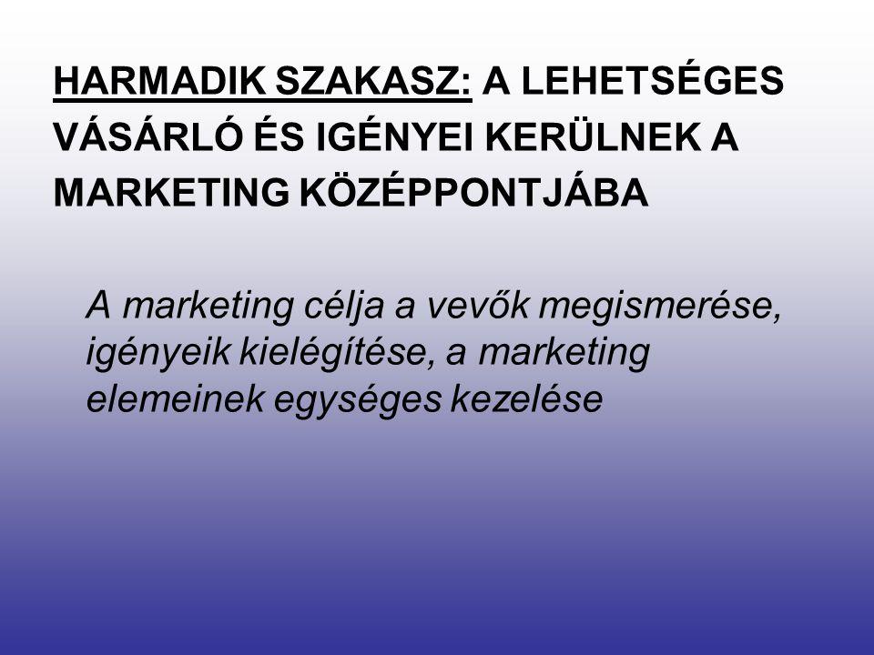 HARMADIK SZAKASZ: A LEHETSÉGES VÁSÁRLÓ ÉS IGÉNYEI KERÜLNEK A MARKETING KÖZÉPPONTJÁBA A marketing célja a vevők megismerése, igényeik kielégítése, a ma