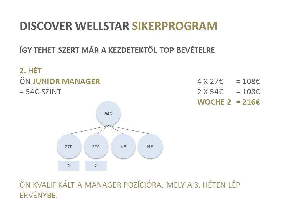 DISCOVER WELLSTAR SIKERPROGRAM ÍGY TEHET SZERT MÁR A KEZDETEKTŐL TOP BEVÉTELRE 2. HÉT ÖN JUNIOR MANAGER4 X 27€= 108€ = 54€-SZINT2 X 54€= 108€ WOCHE 2=