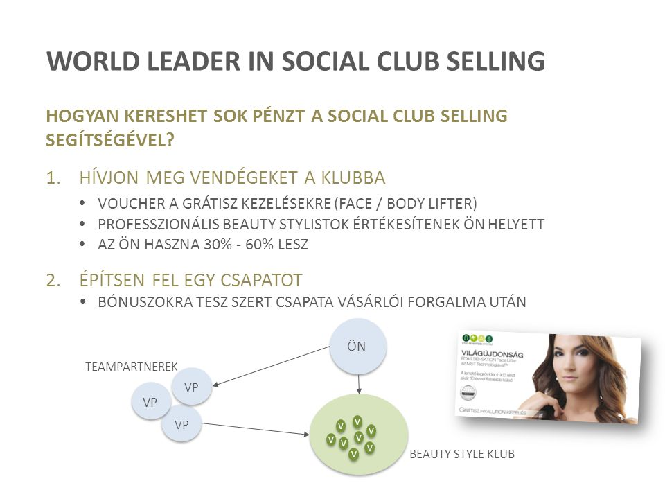 WORLD LEADER IN SOCIAL CLUB SELLING HOGYAN KERESHET SOK PÉNZT A SOCIAL CLUB SELLING SEGÍTSÉGÉVEL? 1.HÍVJON MEG VENDÉGEKET A KLUBBA  VOUCHER A GRÁTISZ