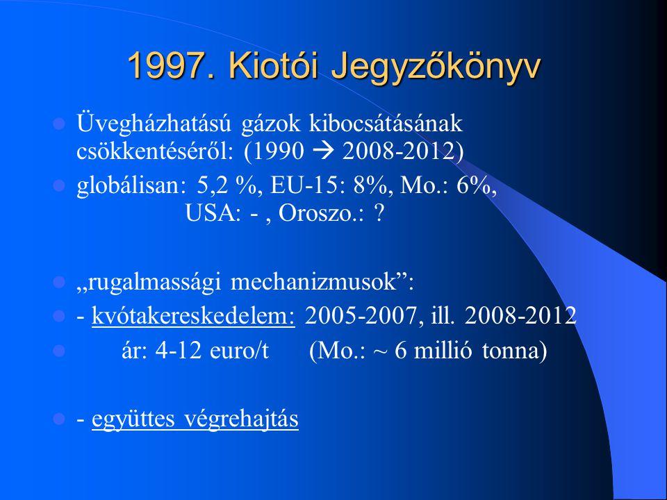 1997. Kiotói Jegyzőkönyv Üvegházhatású gázok kibocsátásának csökkentéséről: (1990  2008-2012) globálisan: 5,2 %, EU-15: 8%, Mo.: 6%, USA: -, Oroszo.: