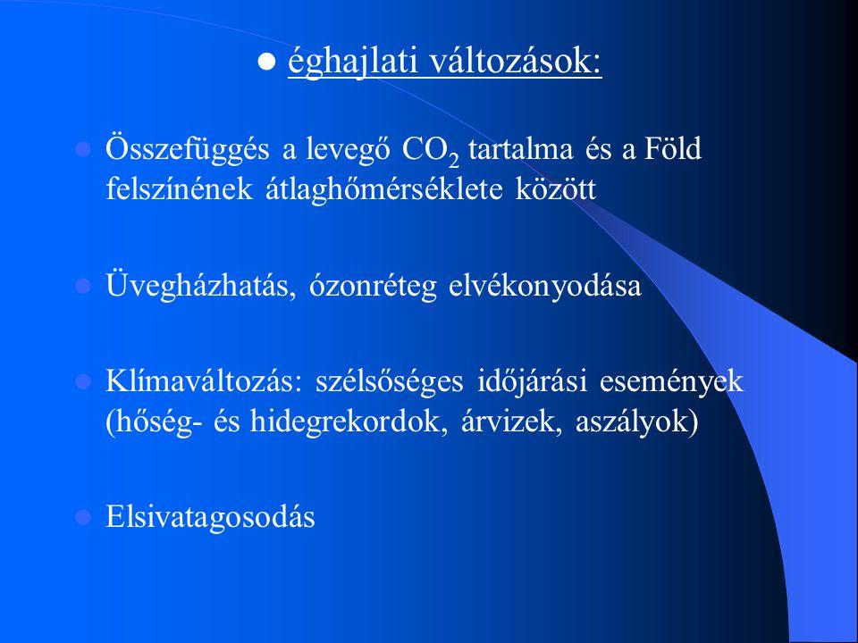 éghajlati változások: Összefüggés a levegő CO 2 tartalma és a Föld felszínének átlaghőmérséklete között Üvegházhatás, ózonréteg elvékonyodása Klímavál