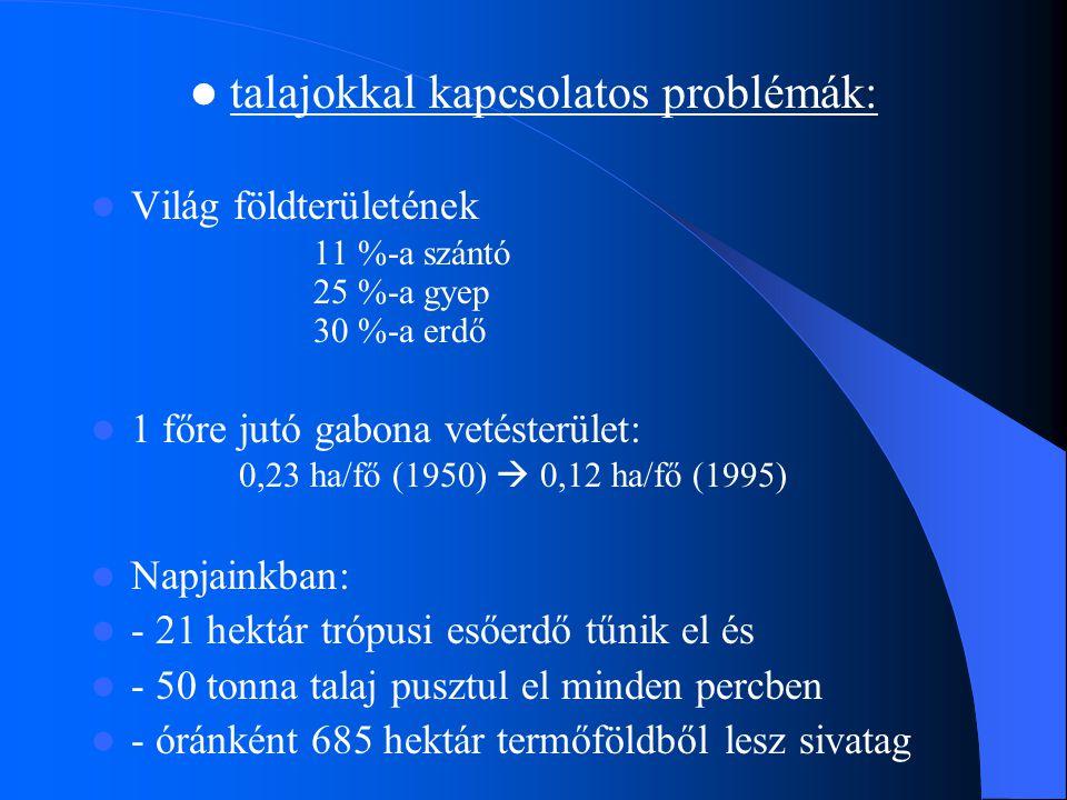 A talajdegradáció típusai és a kiváltó okok, millió hektárban (Forrás: Oldeman, 1994) A talaj- degradáció típusai Túl- legeltetés Természetes vegetáció kiirtása Mező- gazdasági tevékenység Természetes vegetáció túlzott hasznosítása Ipari tevékenység Vízerózió 32047126636- Szélerózió 332448785- Kémiai degradáció 14621331023 Fizikai degradáció 1414166+- Világ összesen 67957955213323