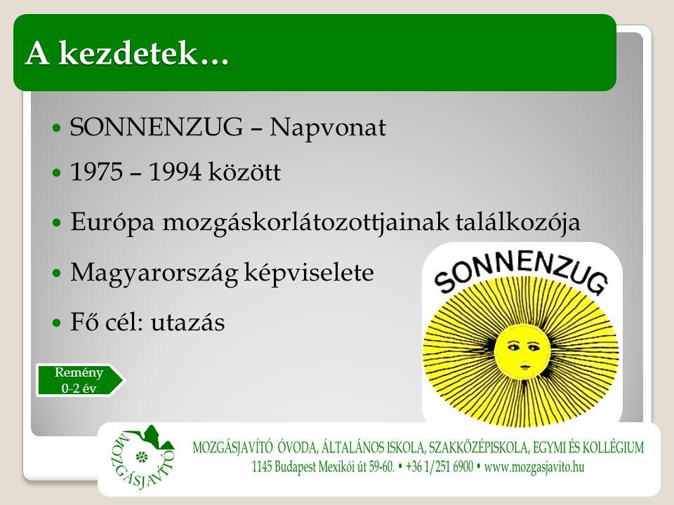 SONNENZUG – Napvonat 1975 – 1994 között Európa mozgáskorlátozottjainak találkozója Magyarország képviselete Fő cél: utazás A kezdetek… Remény 0-2 év