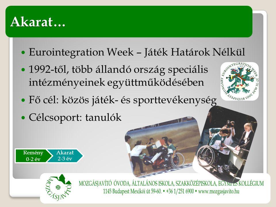 Eurointegration Week – Játék Határok Nélkül 1992-től, több állandó ország speciális intézményeinek együttműködésében Fő cél: közös játék- és sporttevékenység Célcsoport: tanulók Akarat… Remény 0-2 év Akarat 2-3 év