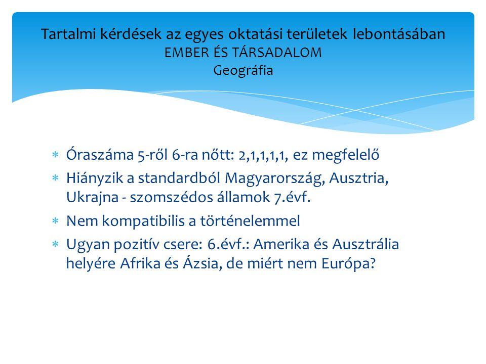 Óraszáma 5-ről 6-ra nőtt: 2,1,1,1,1, ez megfelelő  Hiányzik a standardból Magyarország, Ausztria, Ukrajna - szomszédos államok 7.évf.
