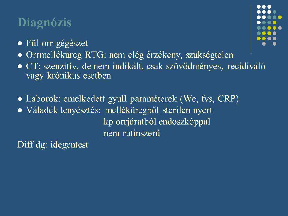 Diagnózis Fül-orr-gégészet Orrmelléküreg RTG: nem elég érzékeny, szükségtelen CT: szenzitív, de nem indikált, csak szövődményes, recidiváló vagy króni