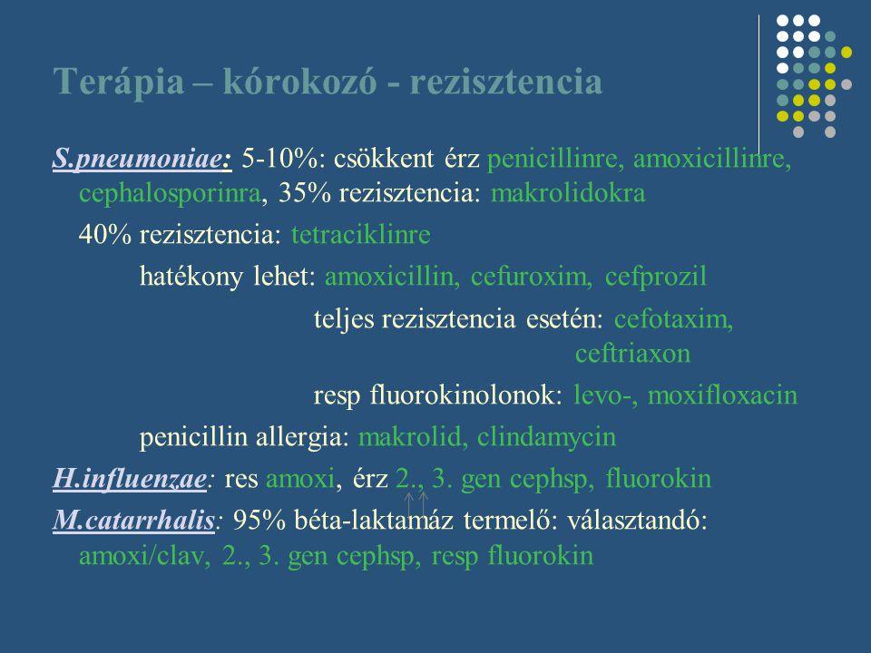 Terápia – kórokozó - rezisztencia S.pneumoniae: 5-10%: csökkent érz penicillinre, amoxicillinre, cephalosporinra, 35% rezisztencia: makrolidokra 40% r