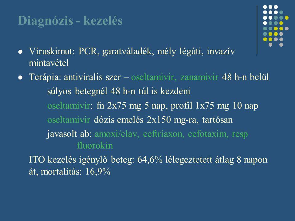 Diagnózis - kezelés Víruskimut: PCR, garatváladék, mély légúti, invazív mintavétel Terápia: antiviralis szer – oseltamivir, zanamivir 48 h-n belül súl
