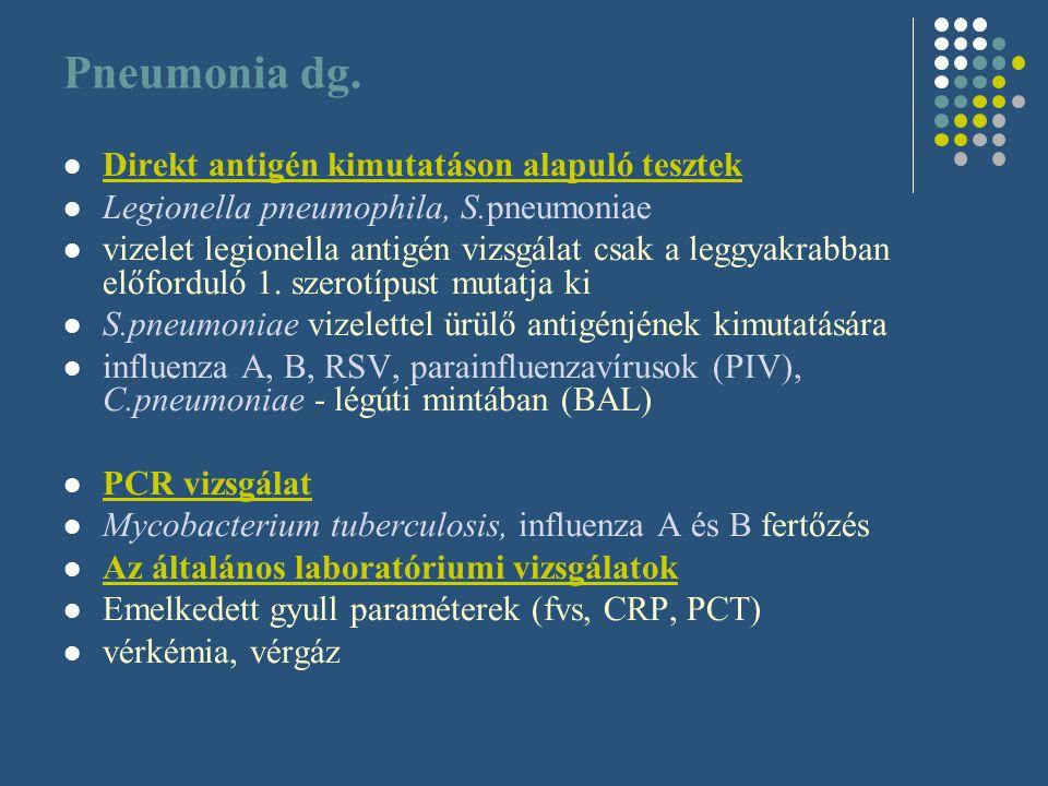 Pneumonia dg. Direkt antigén kimutatáson alapuló tesztek Legionella pneumophila, S.pneumoniae vizelet legionella antigén vizsgálat csak a leggyakrabba