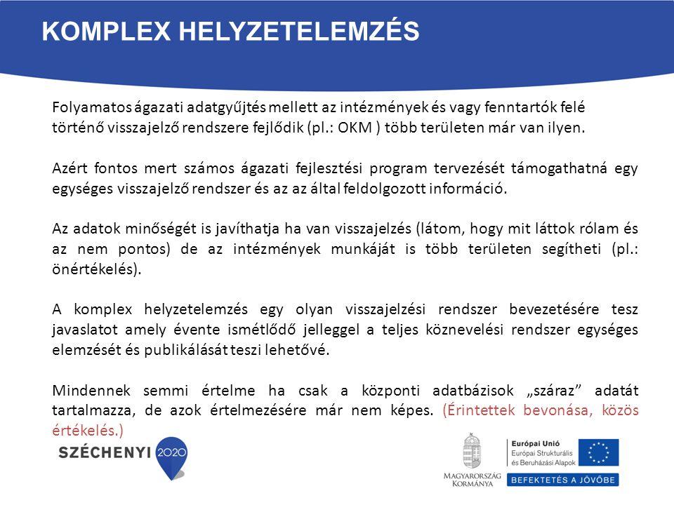 KOMPLEX HELYZETELEMZÉS Folyamatos ágazati adatgyűjtés mellett az intézmények és vagy fenntartók felé történő visszajelző rendszere fejlődik (pl.: OKM