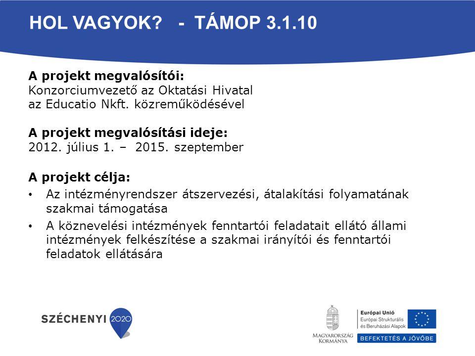 HOL VAGYOK? - TÁMOP 3.1.10 A projekt megvalósítói: Konzorciumvezető az Oktatási Hivatal az Educatio Nkft. közreműködésével A projekt megvalósítási ide