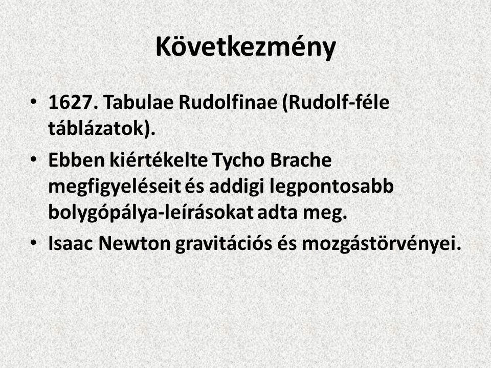 Következmény 1627. Tabulae Rudolfinae (Rudolf-féle táblázatok). Ebben kiértékelte Tycho Brache megfigyeléseit és addigi legpontosabb bolygópálya-leírá