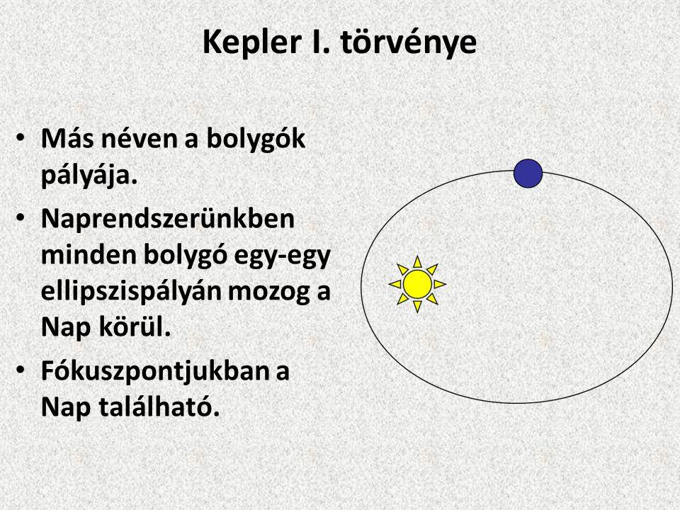 Kepler I. törvénye Más néven a bolygók pályája. Naprendszerünkben minden bolygó egy-egy ellipszispályán mozog a Nap körül. Fókuszpontjukban a Nap talá
