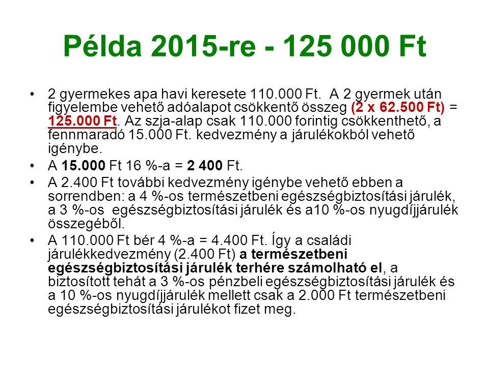 Példa 2015-re - 125 000 Ft 2 gyermekes apa havi keresete 110.000 Ft.