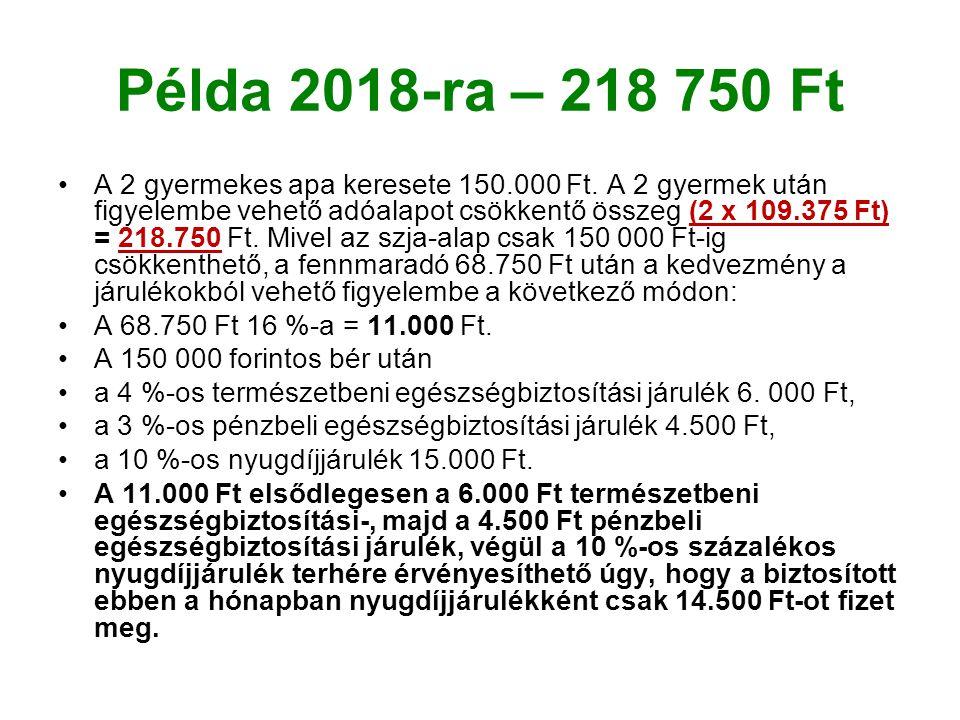 Példa 2018-ra – 218 750 Ft A 2 gyermekes apa keresete 150.000 Ft.