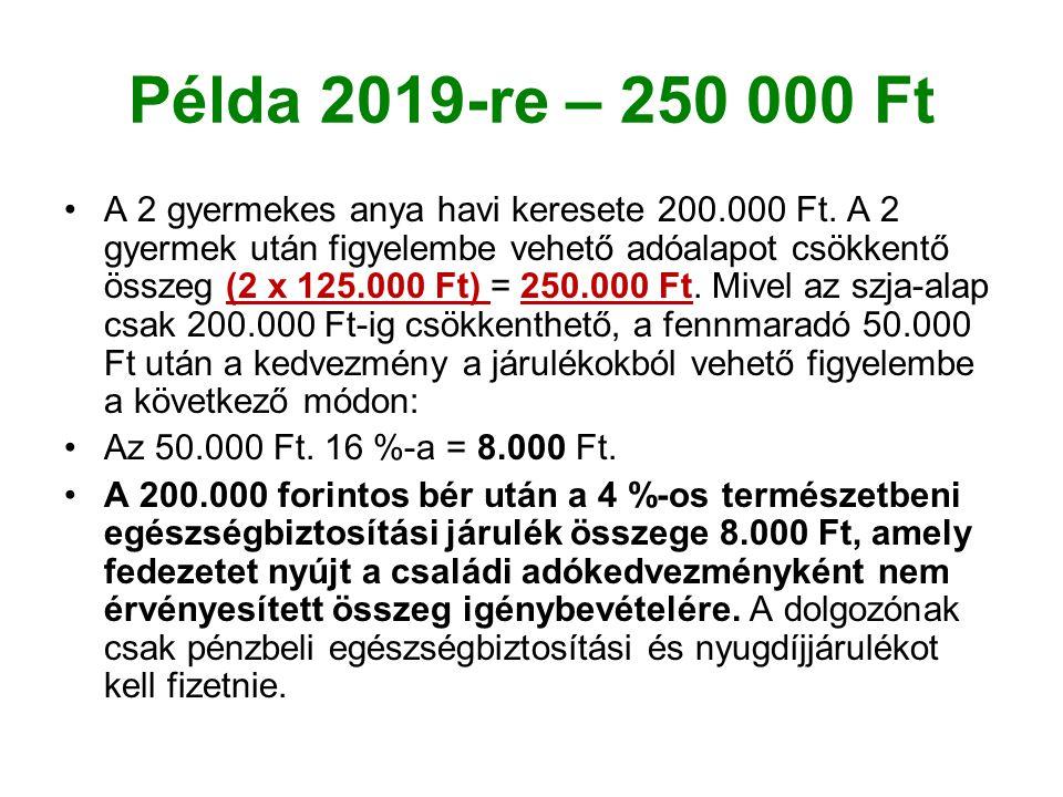 Példa 2019-re – 250 000 Ft A 2 gyermekes anya havi keresete 200.000 Ft.