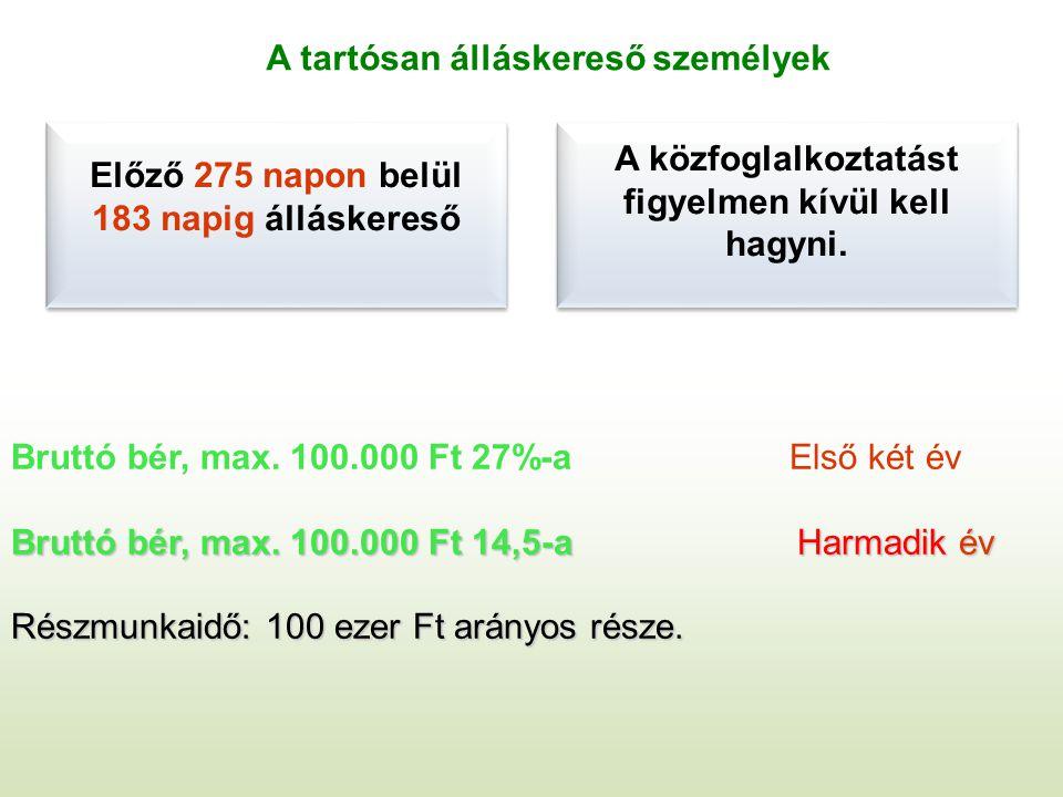 Bruttó bér, max.100.000 Ft 27%-a Első két év Bruttó bér, max.