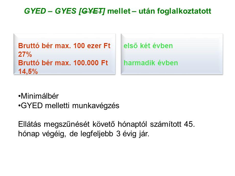 GYED – GYES [GYET] mellet – után foglalkoztatott Bruttó bér max.