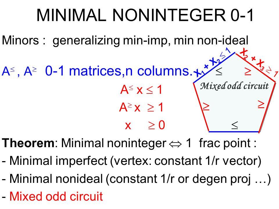 MINIMAL NONINTEGER 0-1 Minors : generalizing min-imp, min non-ideal A , A  0-1 matrices,n columns.
