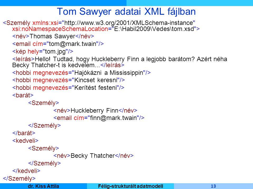 Master Informatique 13 dr. Kiss AttilaFélig-strukturált adatmodell Tom Sawyer adatai XML fájlban Thomas Sawyer Hello! Tudtad, hogy Huckleberry Finn a