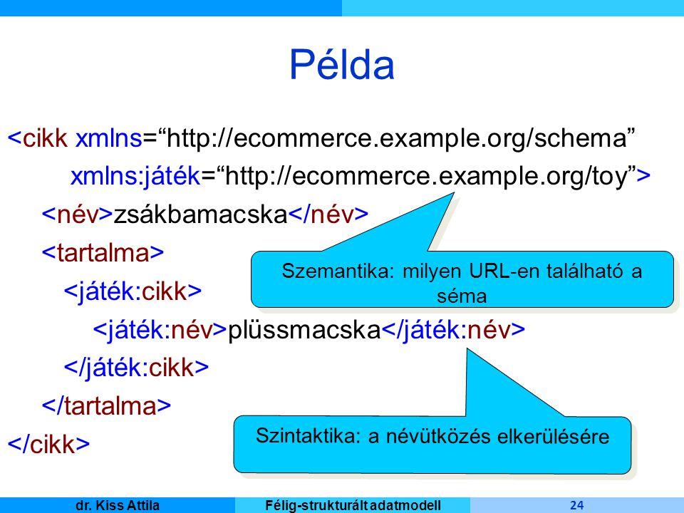 """Master Informatique 24 dr. Kiss AttilaFélig-strukturált adatmodell Példa <cikk xmlns=""""http://ecommerce.example.org/schema"""" xmlns:játék=""""http://ecommer"""