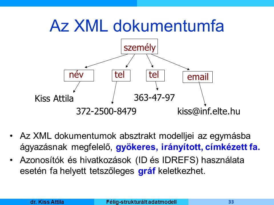 Master Informatique 33 dr. Kiss AttilaFélig-strukturált adatmodell Az XML dokumentumfa Az XML dokumentumok absztrakt modelljei az egymásba ágyazásnak