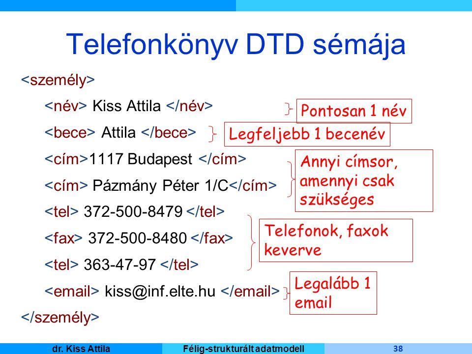 Master Informatique 38 dr. Kiss AttilaFélig-strukturált adatmodell Telefonkönyv DTD sémája Kiss Attila Attila 1117 Budapest Pázmány Péter 1/C 372-500-
