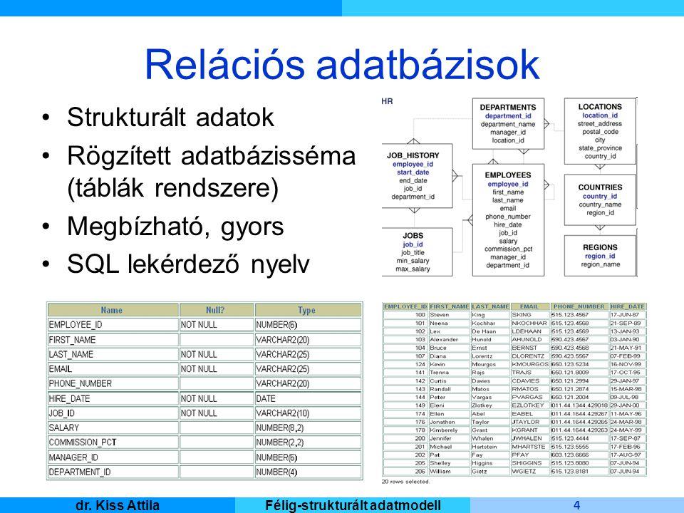 Master Informatique 4 dr. Kiss AttilaFélig-strukturált adatmodell Relációs adatbázisok Strukturált adatok Rögzített adatbázisséma (táblák rendszere) M