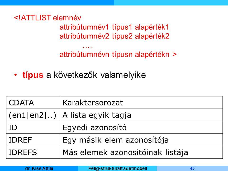 Master Informatique 45 dr. Kiss AttilaFélig-strukturált adatmodell <!ATTLIST elemnév attribútumnév1 típus1 alapérték1 attribútumnév2 típus2 alapérték2