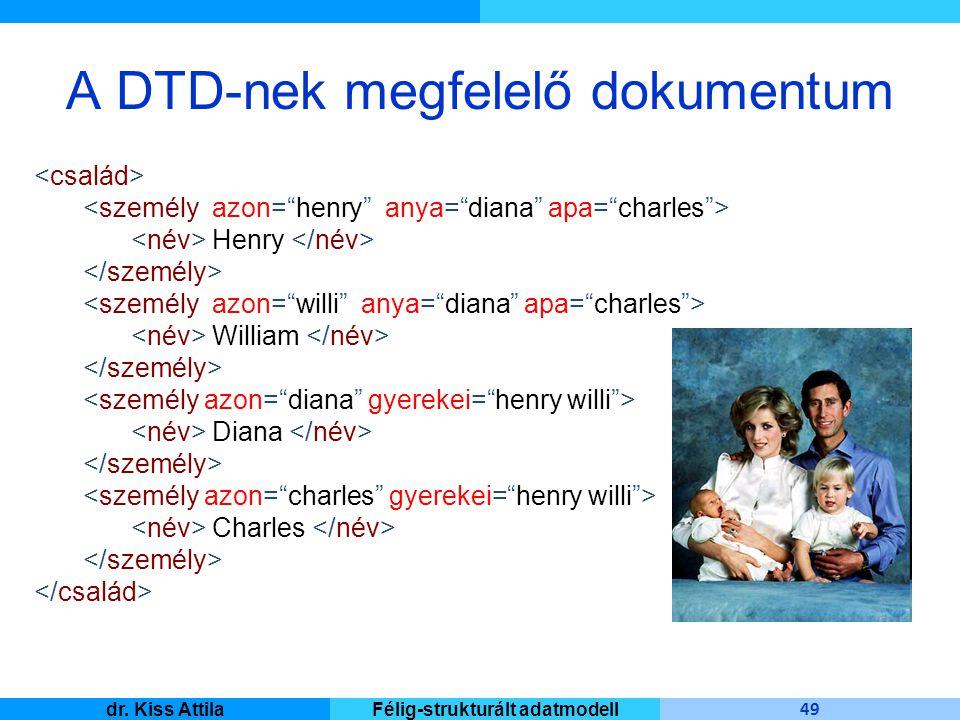 Master Informatique 49 dr. Kiss AttilaFélig-strukturált adatmodell A DTD-nek megfelelő dokumentum Henry William Diana Charles