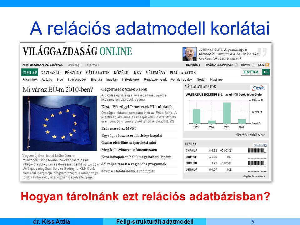 Master Informatique 5 dr. Kiss AttilaFélig-strukturált adatmodell A relációs adatmodell korlátai Hogyan tárolnánk ezt relációs adatbázisban?