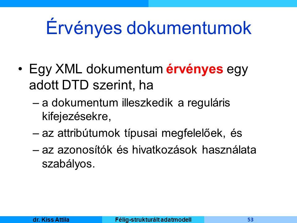 Master Informatique 53 dr. Kiss AttilaFélig-strukturált adatmodell Érvényes dokumentumok Egy XML dokumentum érvényes egy adott DTD szerint, ha –a doku