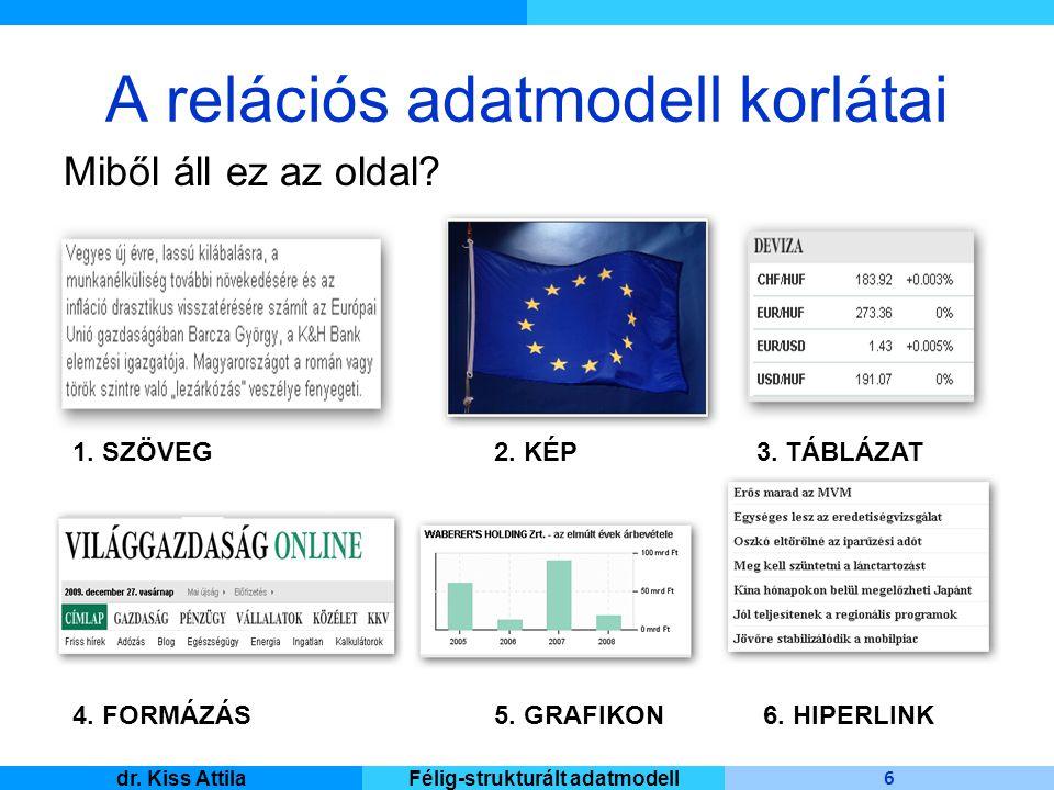 Master Informatique 6 dr. Kiss AttilaFélig-strukturált adatmodell A relációs adatmodell korlátai Miből áll ez az oldal? 1. SZÖVEG2. KÉP 3. TÁBLÁZAT 4.