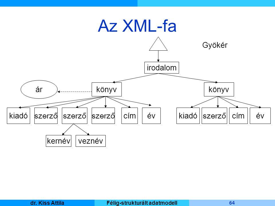 Master Informatique 64 dr. Kiss AttilaFélig-strukturált adatmodell Az XML-fa irodalom Gyökér könyv kiadó szerző ár cím év veznévkernév