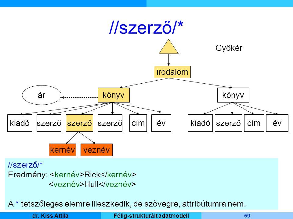 Master Informatique 69 dr. Kiss AttilaFélig-strukturált adatmodell //szerző/* irodalom Gyökér könyv kiadó szerző ár cím év veznévkernév //szerző/* Ere