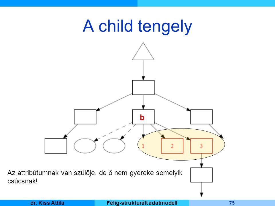 Master Informatique 75 dr. Kiss AttilaFélig-strukturált adatmodell A child tengely Az attribútumnak van szülője, de ő nem gyereke semelyik csúcsnak! b