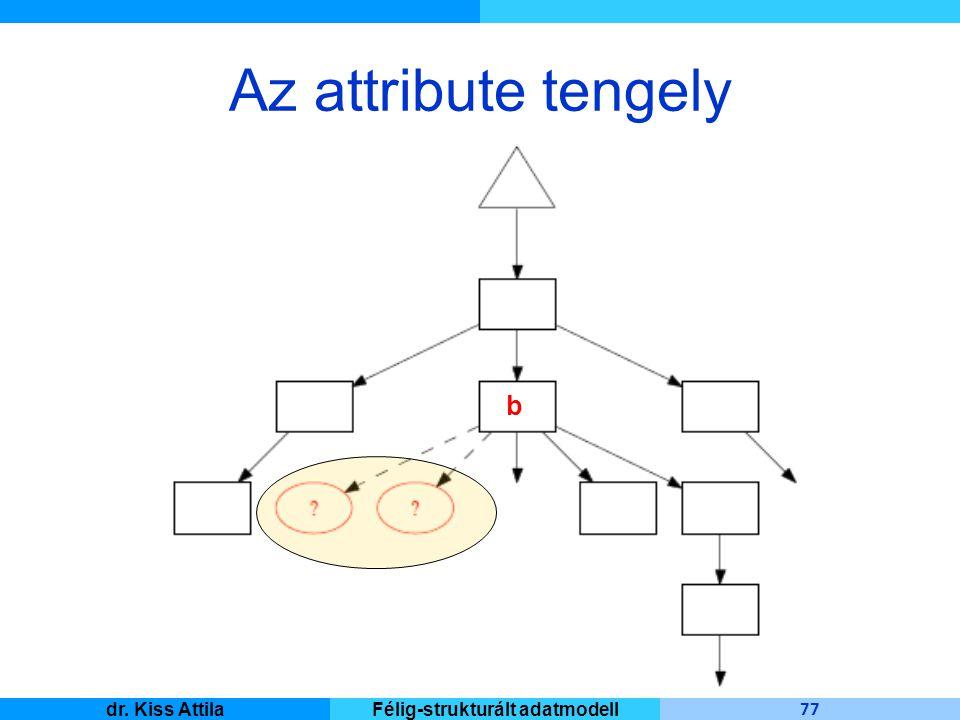 Master Informatique 77 dr. Kiss AttilaFélig-strukturált adatmodell Az attribute tengely b