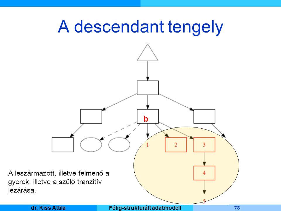 Master Informatique 78 dr. Kiss AttilaFélig-strukturált adatmodell A descendant tengely A leszármazott, illetve felmenő a gyerek, illetve a szülő tran